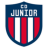 CD Junior de Managua U20